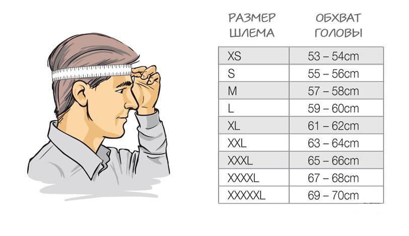 Таблица размеров шлемов для сноуборда